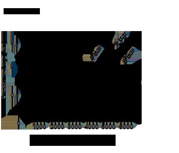 PAL300油雾器批发曲线图